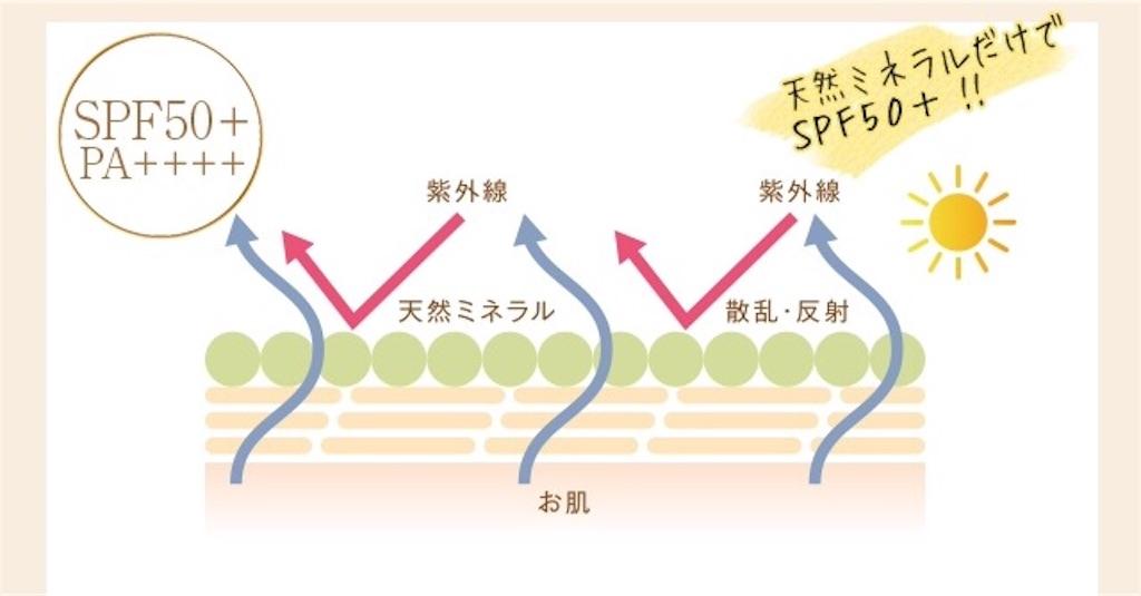 f:id:oninokonoko:20170617021056j:image