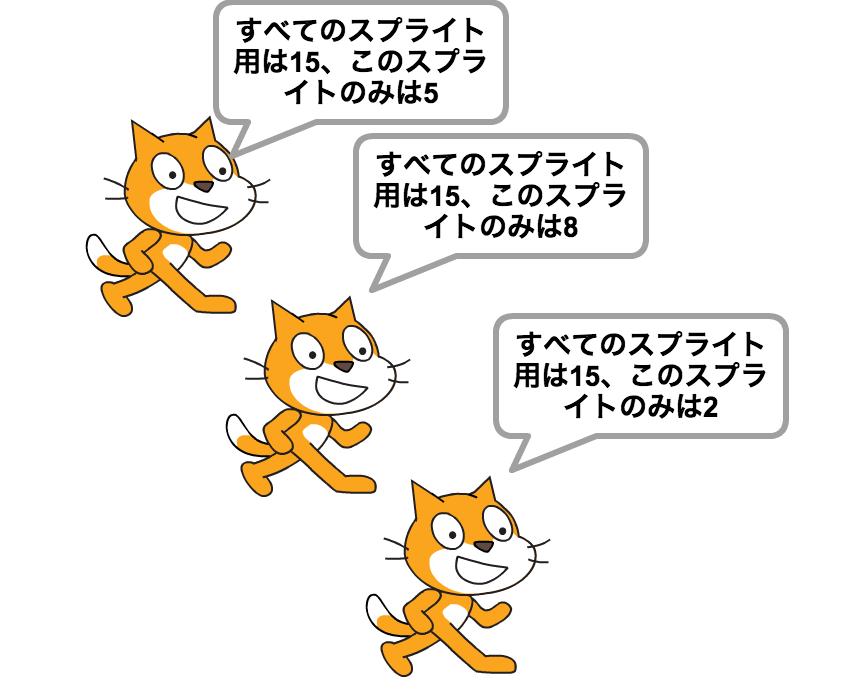 f:id:onishi:20170422154816j:plain:w430