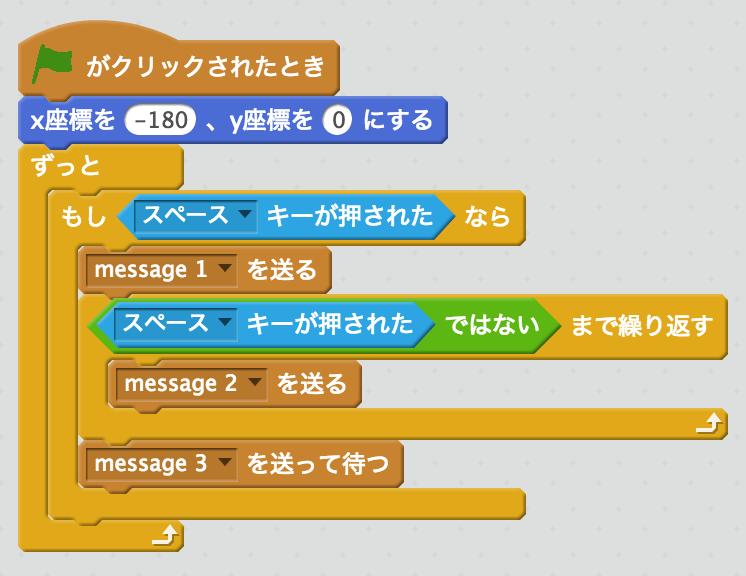f:id:onishi:20170513174658j:plain:w300