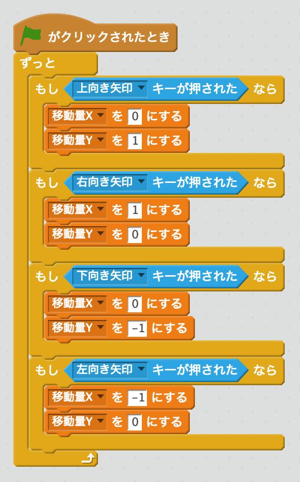 f:id:onishi:20170514121336j:plain:w300
