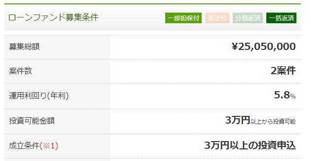 f:id:onitamaume:20180217101552p:plain