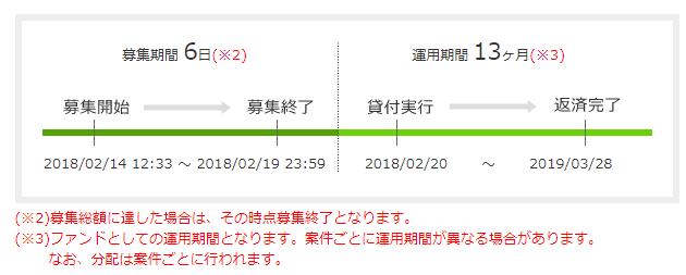 f:id:onitamaume:20180217101736p:plain