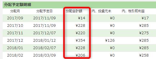 f:id:onitamaume:20180217113224p:plain