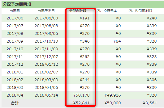 f:id:onitamaume:20180217113252p:plain