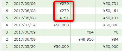 f:id:onitamaume:20180217114706p:plain