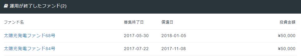 f:id:onitamaume:20180217124738p:plain