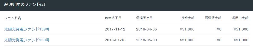 f:id:onitamaume:20180217124941p:plain