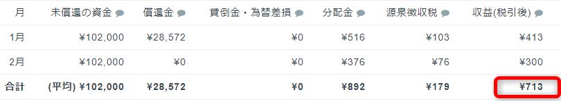 f:id:onitamaume:20180217132448p:plain