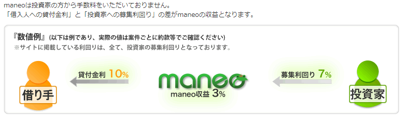 f:id:onitamaume:20180217150130p:plain