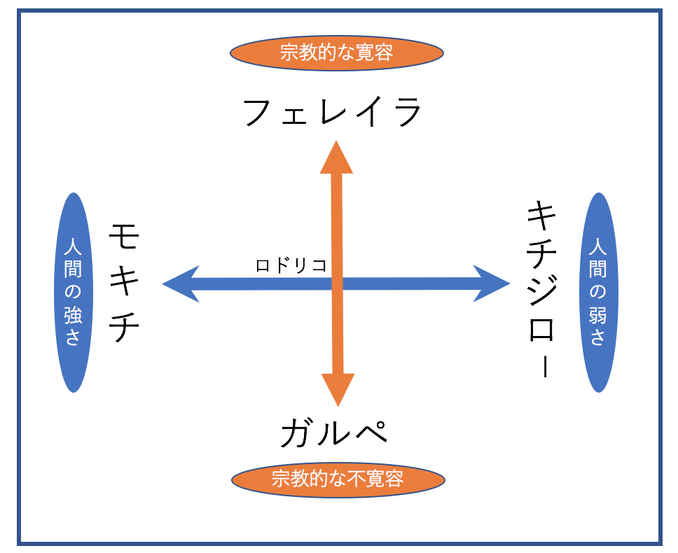 f:id:onitenyomubook:20170302214316p:plain