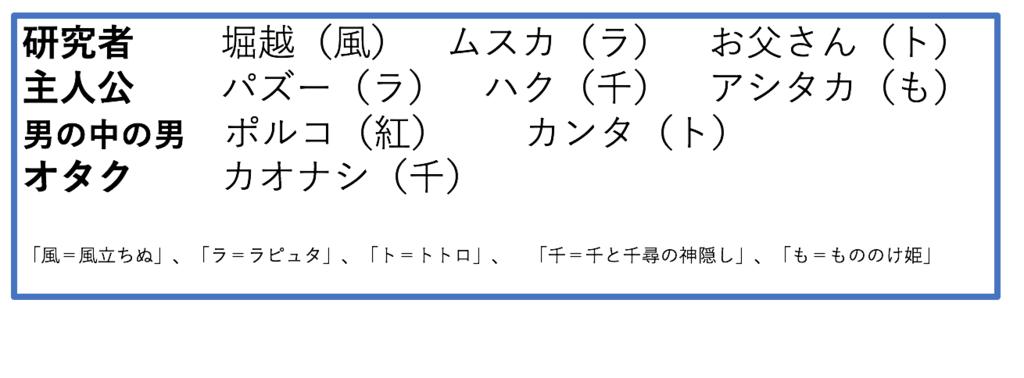 f:id:onitenyomubook:20170305203706p:plain