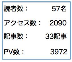f:id:onitenyomubook:20170310085909p:plain