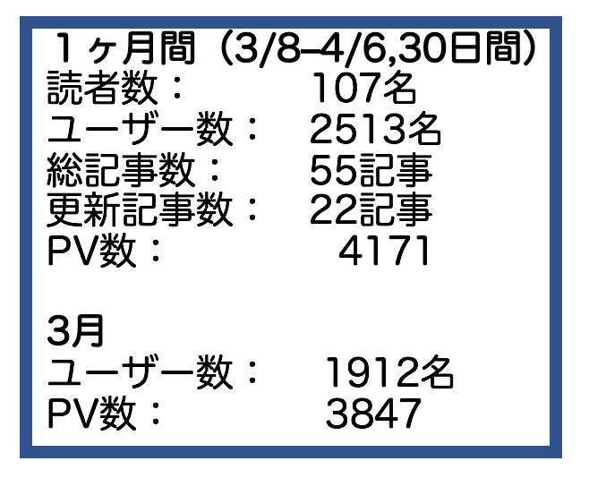 f:id:onitenyomubook:20170407170740p:plain