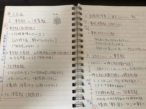 東京旅行メモ