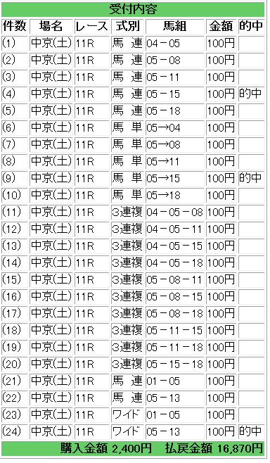f:id:onix-oniku:20160312155948p:plain