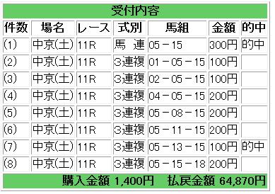 f:id:onix-oniku:20160312160035p:plain