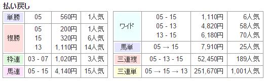 f:id:onix-oniku:20160314154336p:plain