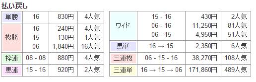 f:id:onix-oniku:20160314162646p:plain
