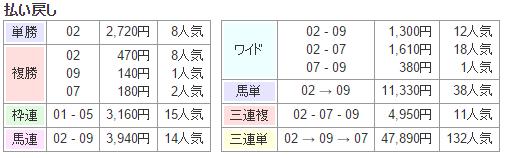 f:id:onix-oniku:20160314164023p:plain