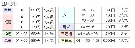 f:id:onix-oniku:20160328143844p:plain