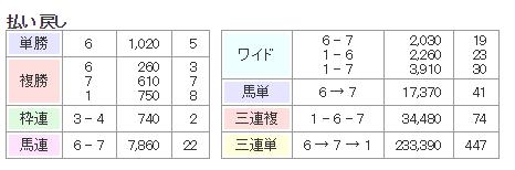 f:id:onix-oniku:20160406144311p:plain