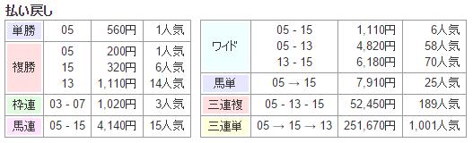 f:id:onix-oniku:20160511163455p:plain