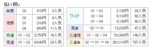 f:id:onix-oniku:20160511163709p:plain