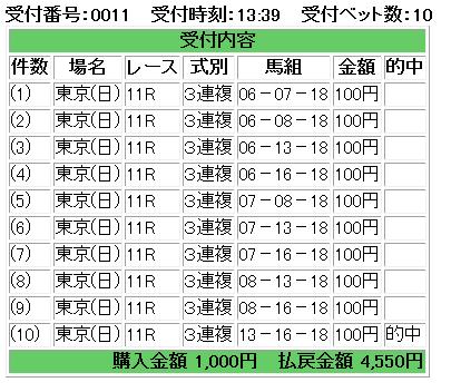 f:id:onix-oniku:20160612155543p:plain