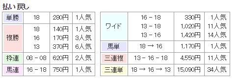 f:id:onix-oniku:20160613163137p:plain
