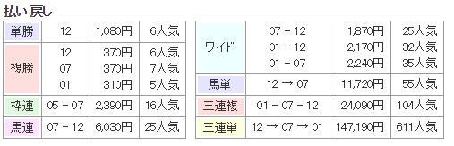 f:id:onix-oniku:20160613170314p:plain