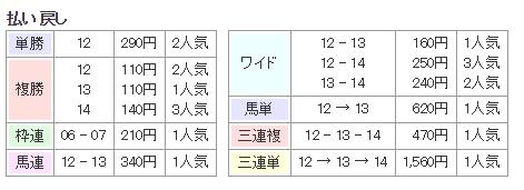 f:id:onix-oniku:20160620161623p:plain