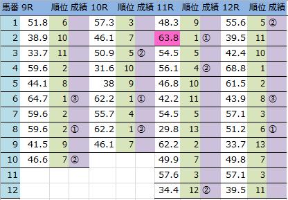 f:id:onix-oniku:20160625162312p:plain