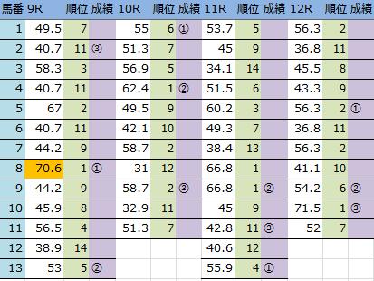 f:id:onix-oniku:20160626161636p:plain