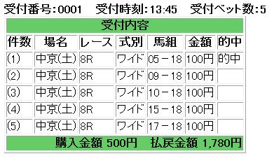 f:id:onix-oniku:20160702143216p:plain