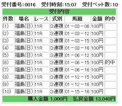 f:id:onix-oniku:20160703155727p:plain