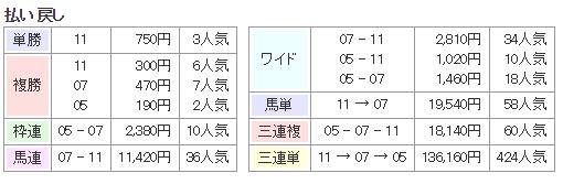 f:id:onix-oniku:20160704171739p:plain