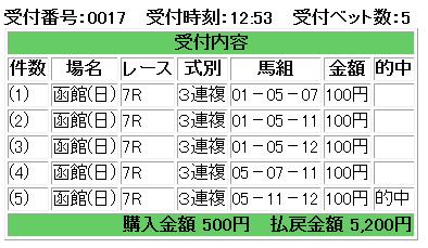 f:id:onix-oniku:20160710132416p:plain