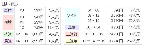 f:id:onix-oniku:20160711162731p:plain