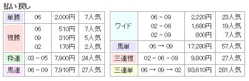 f:id:onix-oniku:20160713134225p:plain