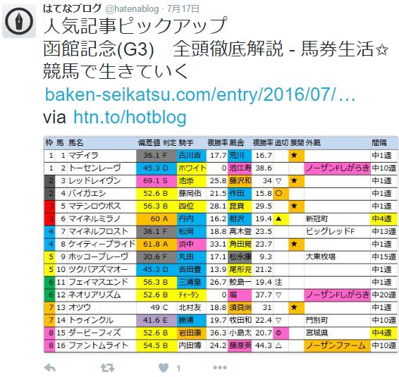 f:id:onix-oniku:20160720171825p:plain