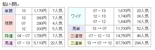 f:id:onix-oniku:20160725163911p:plain