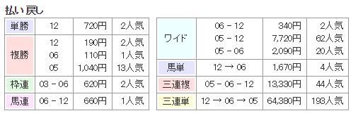 f:id:onix-oniku:20160725170748p:plain