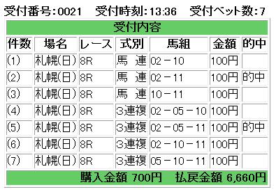 f:id:onix-oniku:20160731141241p:plain