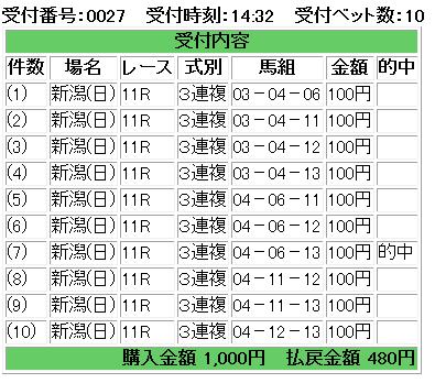 f:id:onix-oniku:20160731160311p:plain