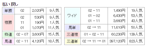 f:id:onix-oniku:20160801162501p:plain