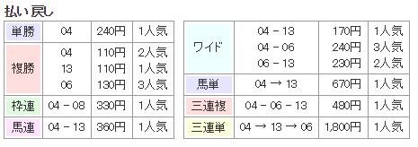 f:id:onix-oniku:20160801165844p:plain