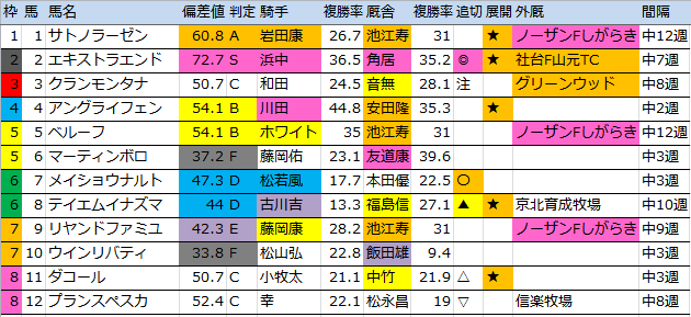 f:id:onix-oniku:20160806191736p:plain