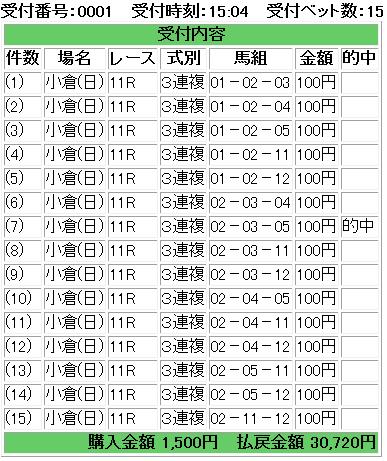f:id:onix-oniku:20160807160256p:plain