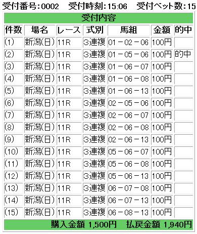 f:id:onix-oniku:20160807161905p:plain