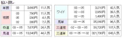 f:id:onix-oniku:20160808150532p:plain